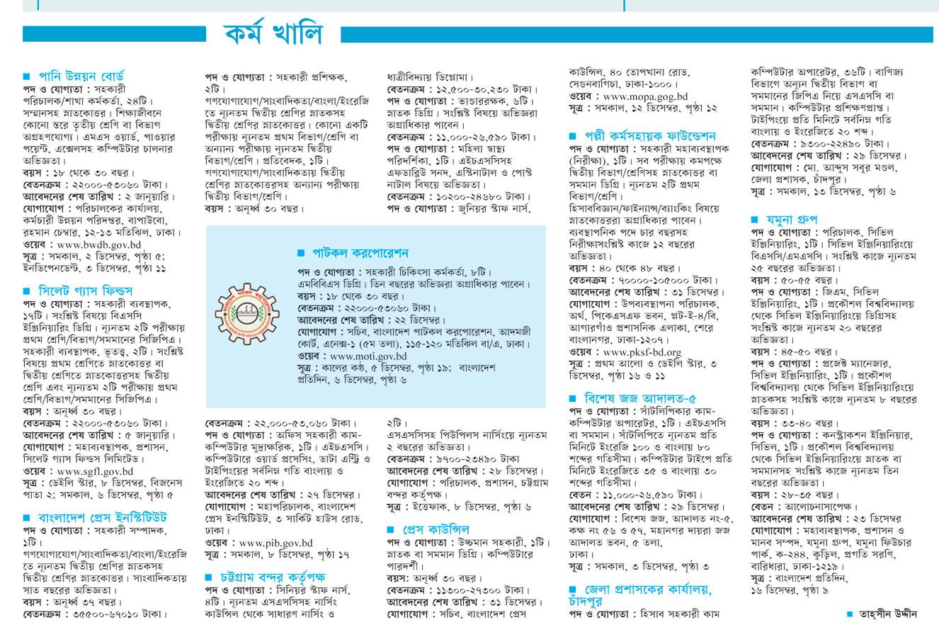 Latest Job Circular In Decemmber