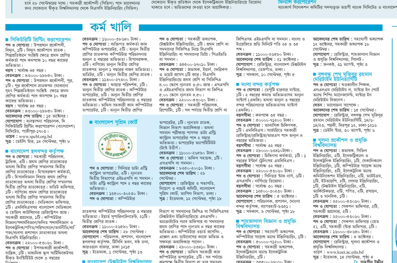 Kalerkantho Weekly Job Circular