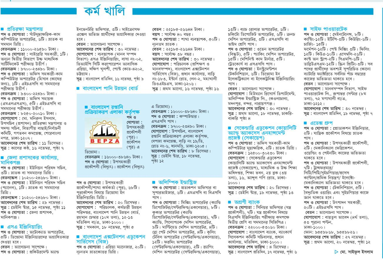 Latest Job Circular November