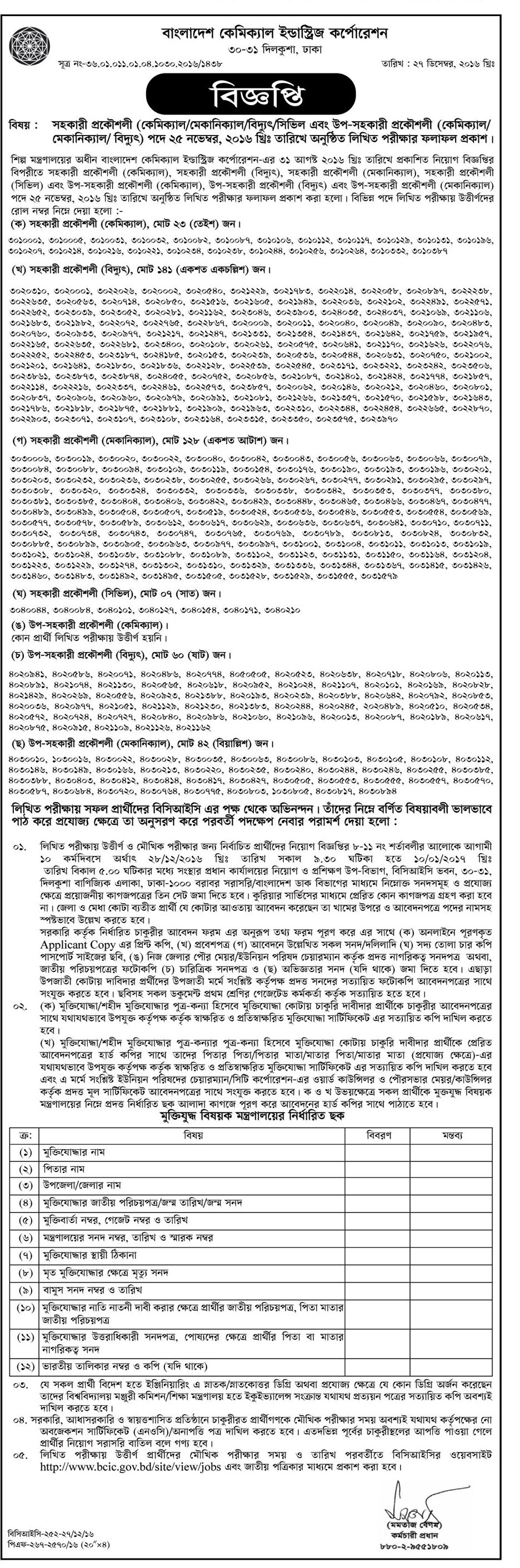 bangladesh chemical industries corporation Exam Result