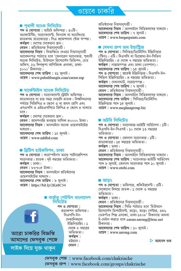 Kalerkantho Weekly Jobs