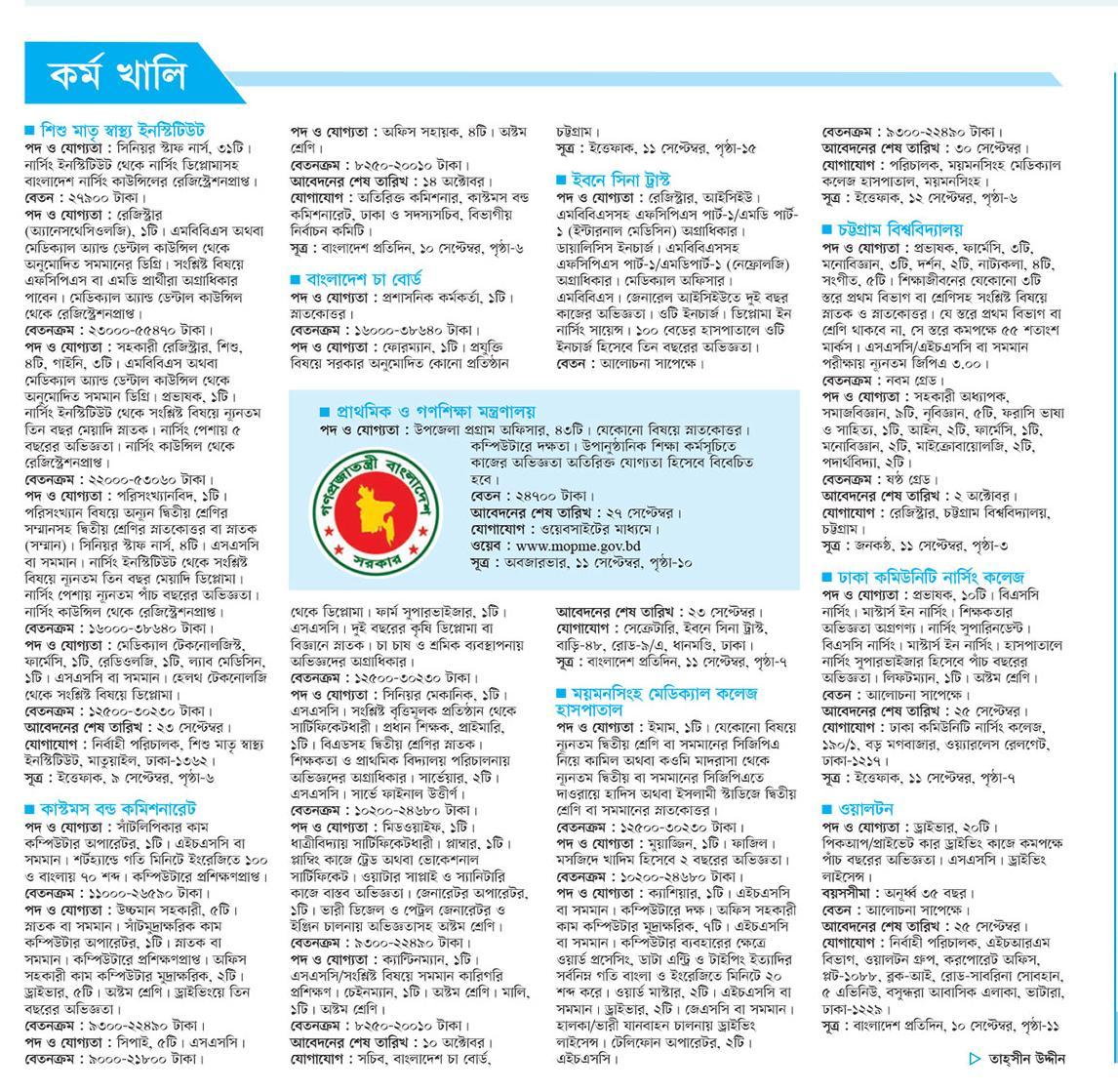 kaler kontho weekly newspaper jobs circular